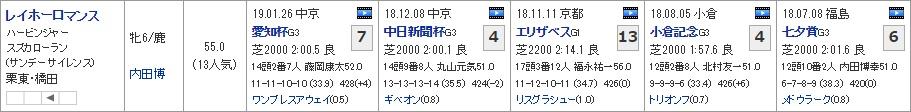 中山牝馬S_04
