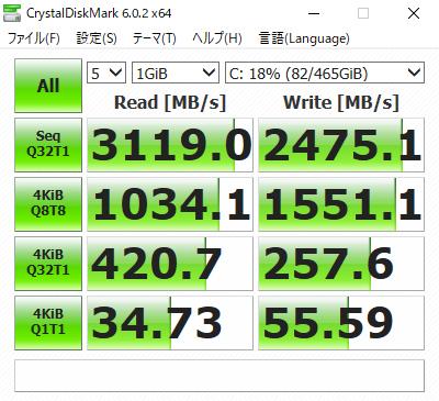 CrystalDiskMark602_c_samusung_970m2_512gb.jpg