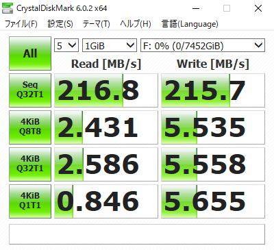 CrystalDiskMark602_f_wd8tb_red.jpg