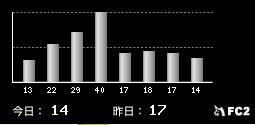 FC2カウンター2019-0301夜