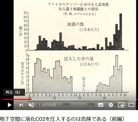 苫小牧CCSと北海道地震
