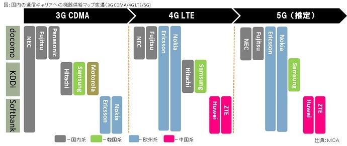 【通信】ソフトバンクの通信障害が復旧。原因は「LTEに関わる交換設備の不具合」
