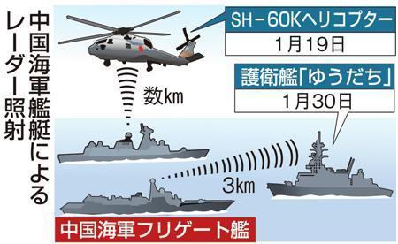 支那海軍のフリゲート艦が海自のヘリコプターに射撃用レーダーを照射