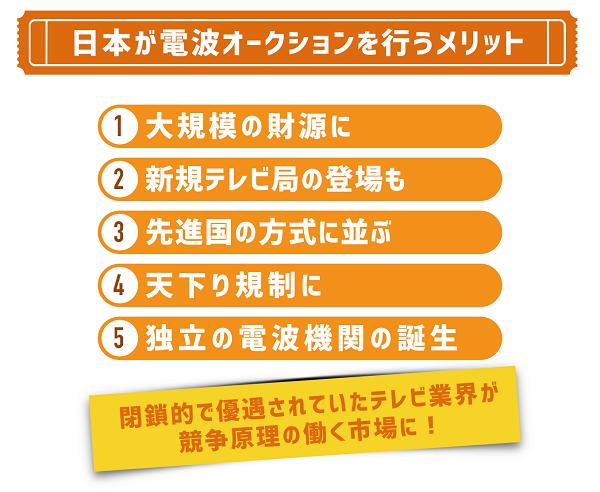 日本が電波オークションを導入するメリットを次の通りにまとめます