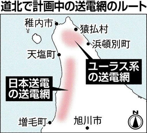ソフトバンク系「SBエナジー」は、北海道北部での風力発電の送電網整備事業を凍結へ!(画像は北海道新聞)