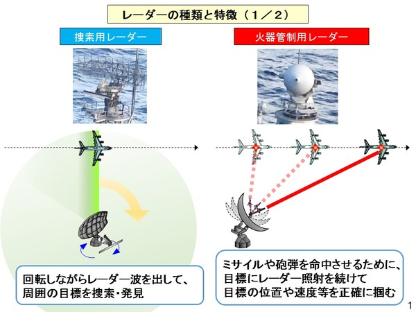 自衛隊・防衛省「探知用レーダーと火器管制用レーダーの信号波形は明らかに違う」