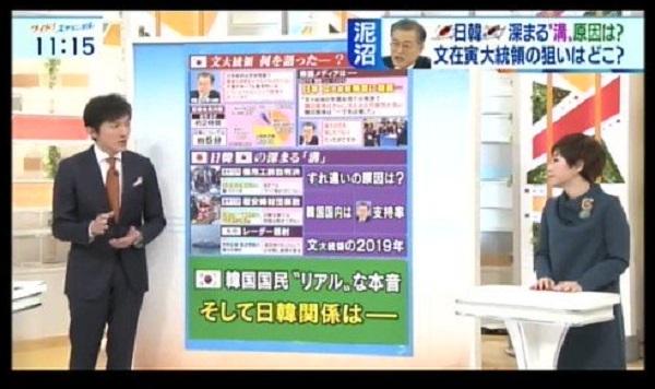 金慶珠「それは日本の論理」 小松アナ「国際法の常識です」 金「国際社会が日本を正しいと言うかはわからない!国際社会には北朝鮮や中国の 言い分も含む!