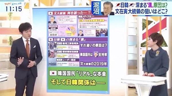 【日韓関係】小松靖アナ、金慶珠教授を超正論で瞬殺論破!!!