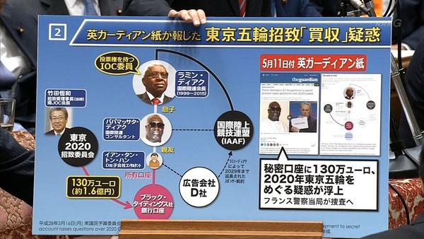ところが、玉木雄一郎は『電通』の名前を隠蔽し、「広告会社D社」と書いたパネルを使った。