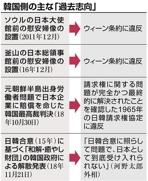 韓国側の主な「過去志向」 文在寅大統領「歴史問題と経済は切り離して考えよう」 日本「調子いいことほざくな」