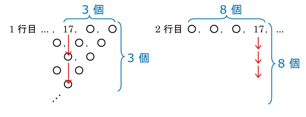 kouyou_2019_1_m6-kaisetu3.jpg