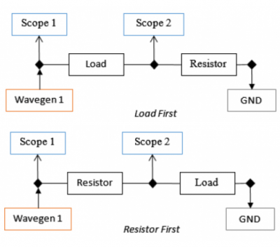 Load First_Resistor First