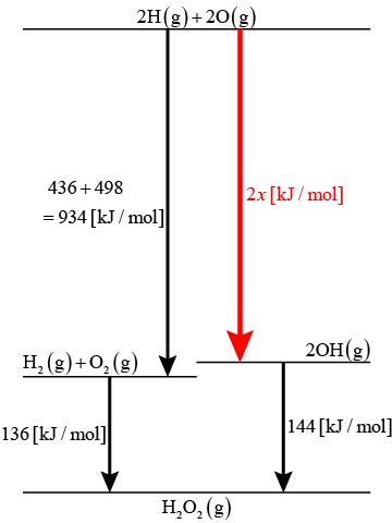 【平成31年度(2019年度)大学入試センター試験】化学・第2問・問1