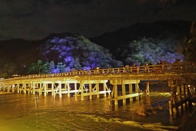 京都 2018 イベント