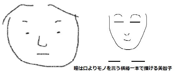 ペクチョン天皇一族の顔の特徴