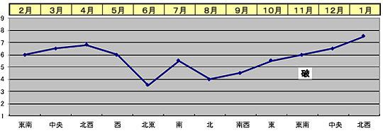 y-fortune2019_chart1.jpg