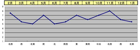 y-fortune2019_chart3.jpg