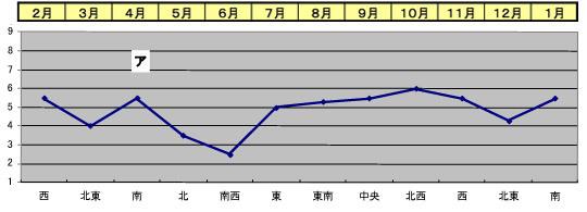 y-fortune2019_chart4.jpg