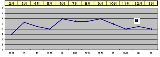 y-fortune2019_chart5.jpg
