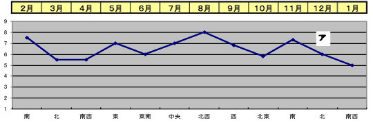 y-fortune2019_chart6.jpg
