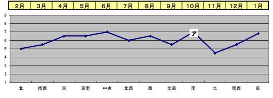 y-fortune2019_chart7.jpg