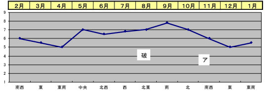 y-fortune2019_chart8.jpg