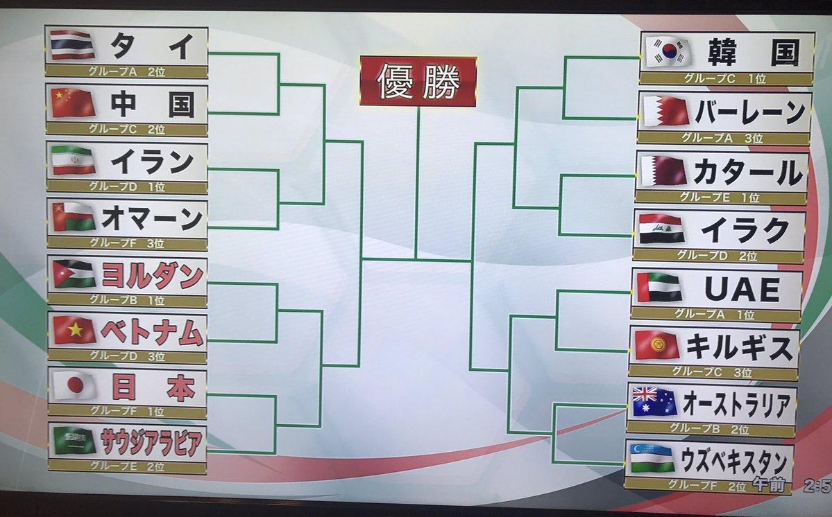 【画像】アジア杯、決勝トーナメント進出16チーム出そろう!