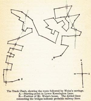 Track Chart