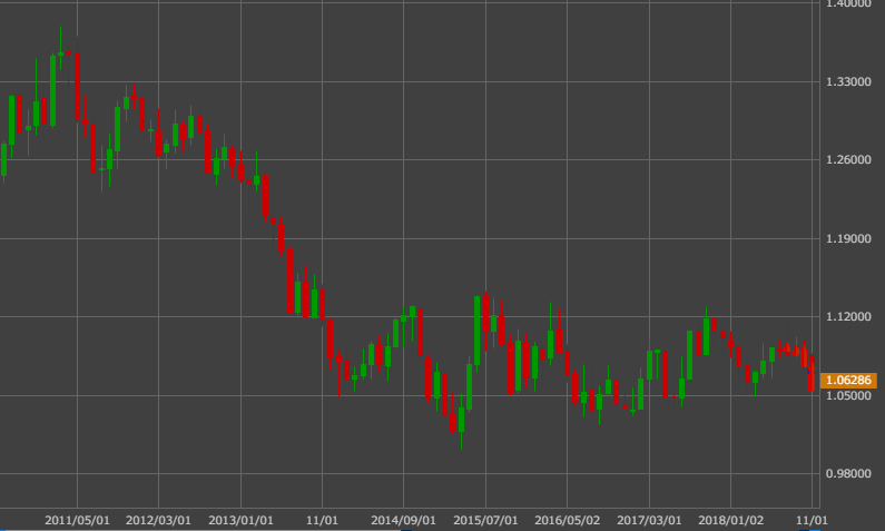 audnzd1201_month.png