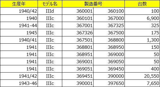 IIIc_10.jpg