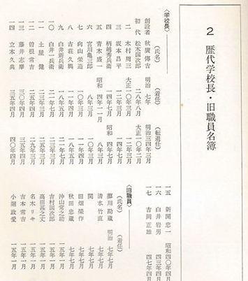 波浮小100年記念-page6