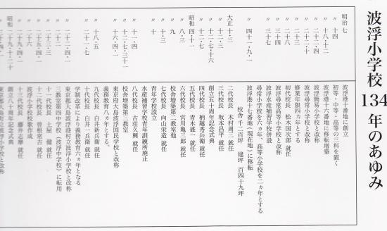 IMG_20181029_0001_-_繧ウ繝斐・_convert_20181030081123