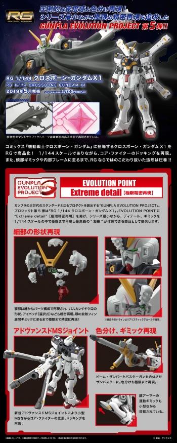 RG クロスボーン・ガンダムX1 商品説明画像
