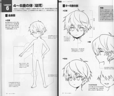 少年の描き方 (6)