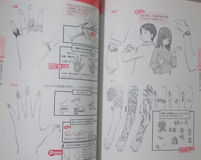 キャラクターの手と足の描き方 (7)
