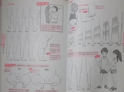 キャラクターの手と足の描き方 (10)