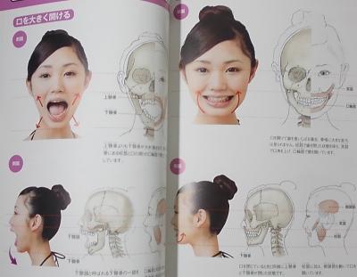 人体の描き方マスターブック (3)
