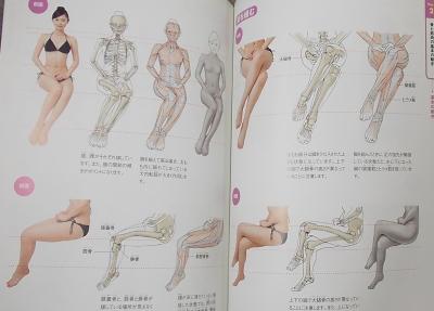 人体の描き方マスターブック (6)