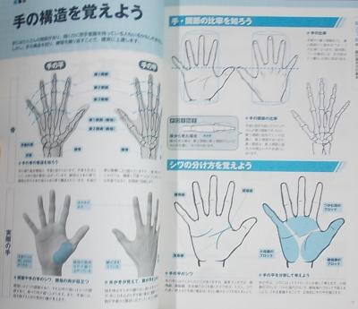 なぞって上達!マンガ手と足の描き方 (5)