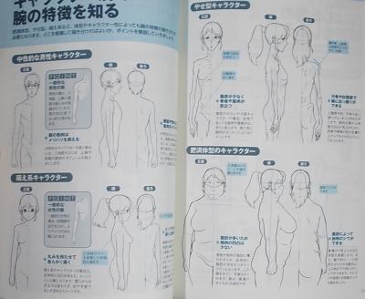 なぞって上達!マンガ手と足の描き方 (6)