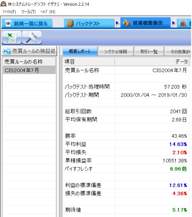 CIS2004年7月BT改良版①