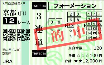 2018 京阪杯54万馬券