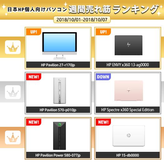 525_HPパソコン売れ筋ランキング_181007_01a