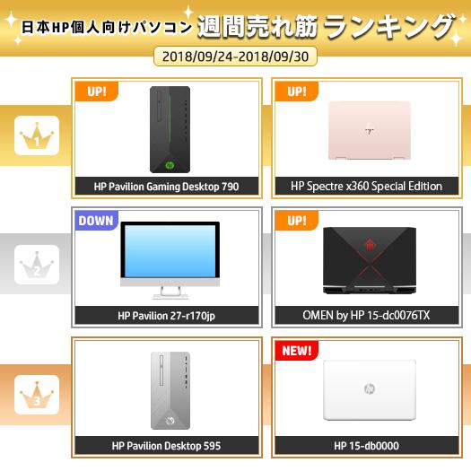 525_HPパソコン売れ筋ランキング_180930_01b