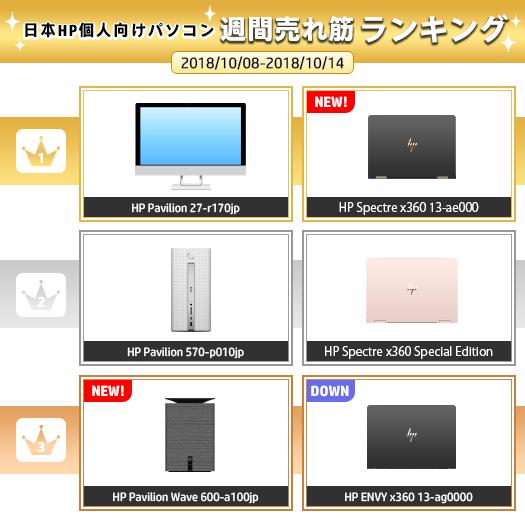 525_HPパソコン売れ筋ランキング_181014_01a