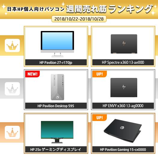 525_HPパソコン売れ筋ランキング_181028_01a