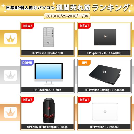 525_HPパソコン売れ筋ランキング_181104_01a