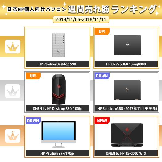 525_HPパソコン売れ筋ランキング_181111_01a