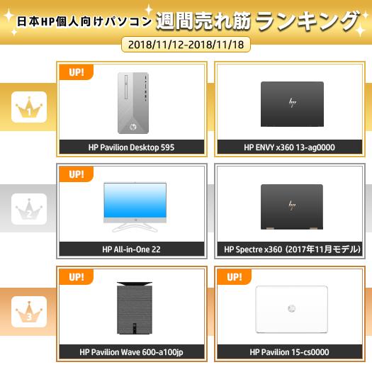 525_HPパソコン売れ筋ランキング_181118_01a