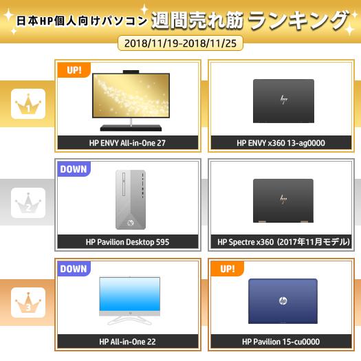 525_HPパソコン売れ筋ランキング_181125_01a